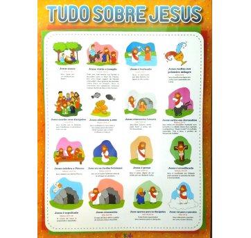 Cartaz Painel Quadro Decorativo Tudo Sobre Jesus